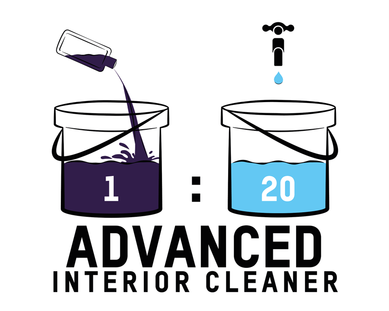 Advanced Interior Cleaner Dilution Ratio