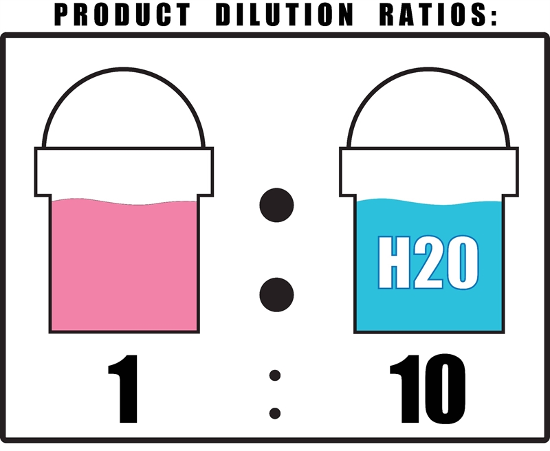 Classic All Purpose Cleaner Dilution Ratio