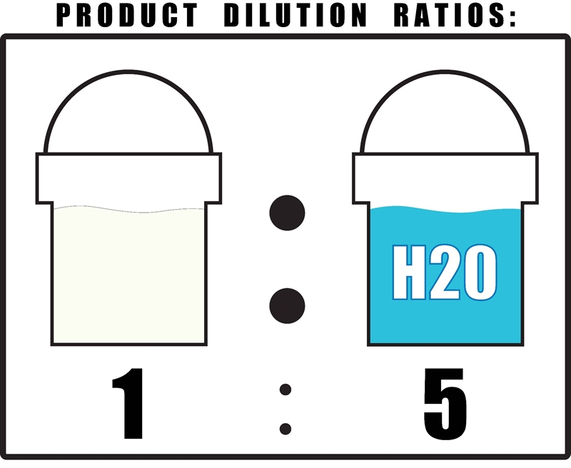 Enzyme Odour Eater Dilution Ratio