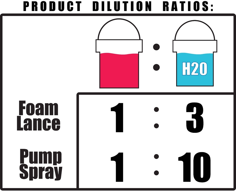 Snow Foam Combo 2 Dilution Ratio