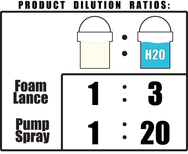 pH Neutral Snow Foam Dilution Ratio